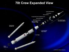 Expanded view of an artist rendering of the 70 metric ton configuration of the NASA Space Launch System