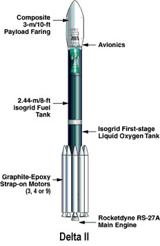 The Delta II launch vehicle will carry the Deep Impact spacecraft.