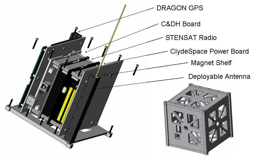 Terrific Nasa Dual Rf Astrodynamic Gps Orbital Navigator Satellite Wiring 101 Capemaxxcnl