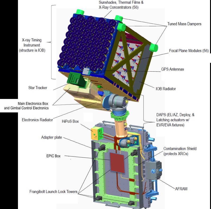 Nasa neutron star interior composition explorer view larger image ccuart Images
