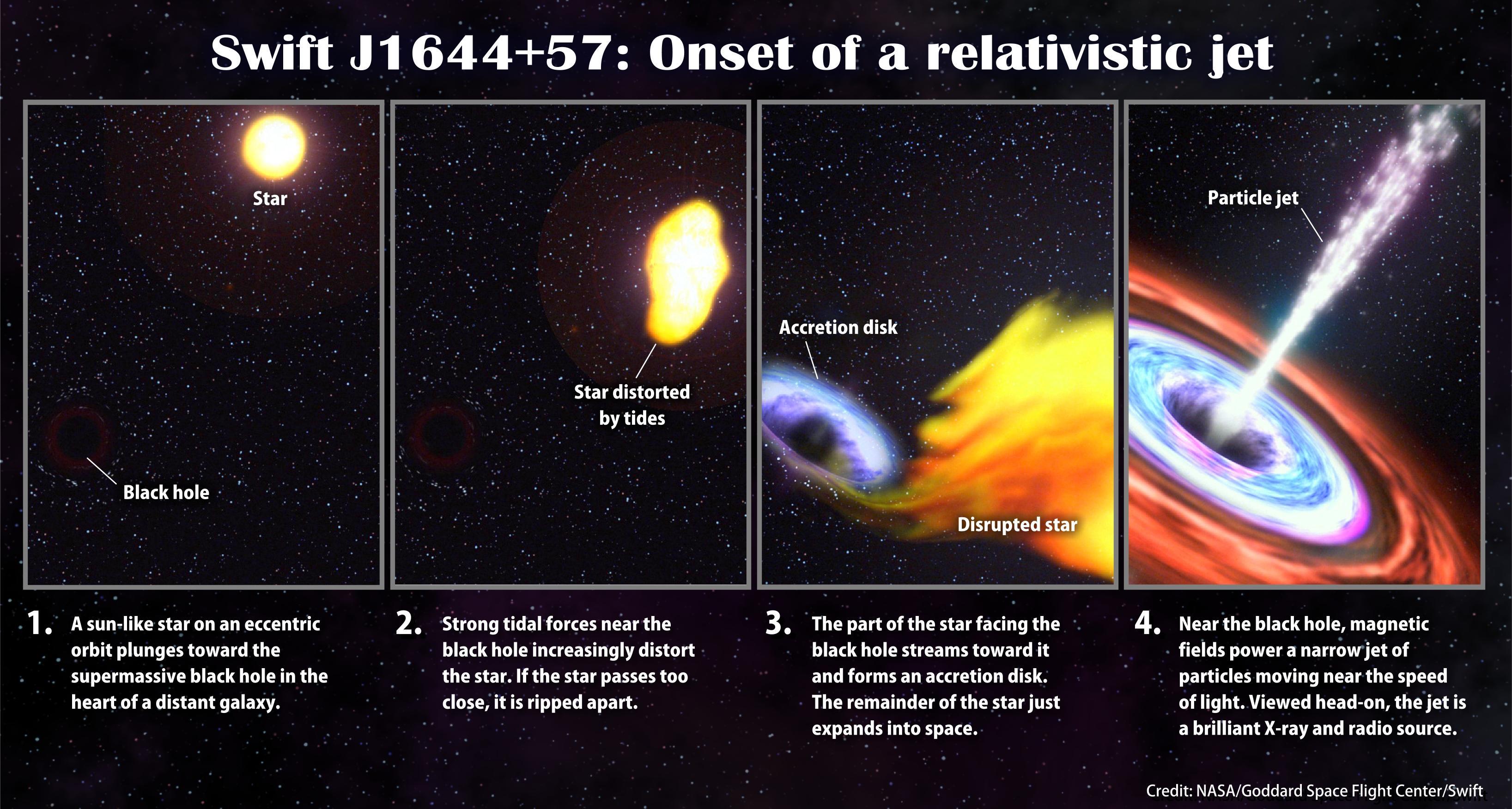 black holes of the stars - photo #23