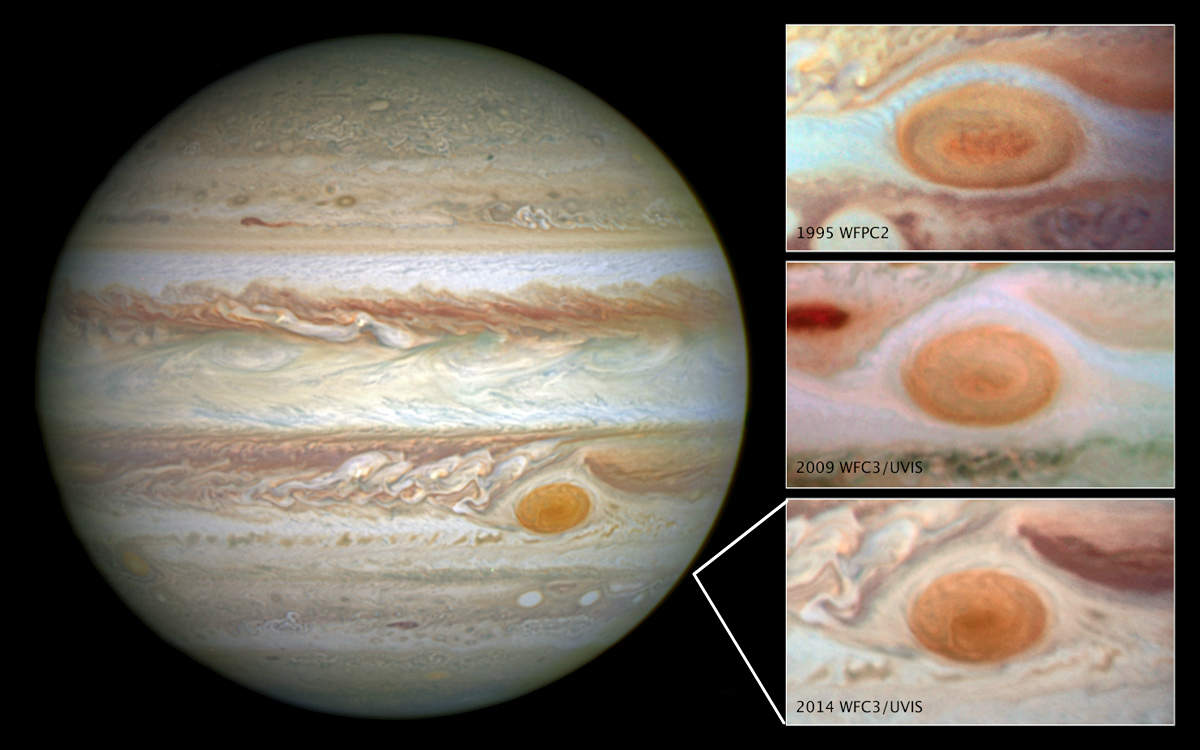 Images of Jupiter's Great Red Spot taken by the Hubble Space Telescope