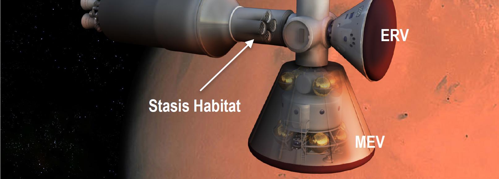 Mars Transfer Vehicle