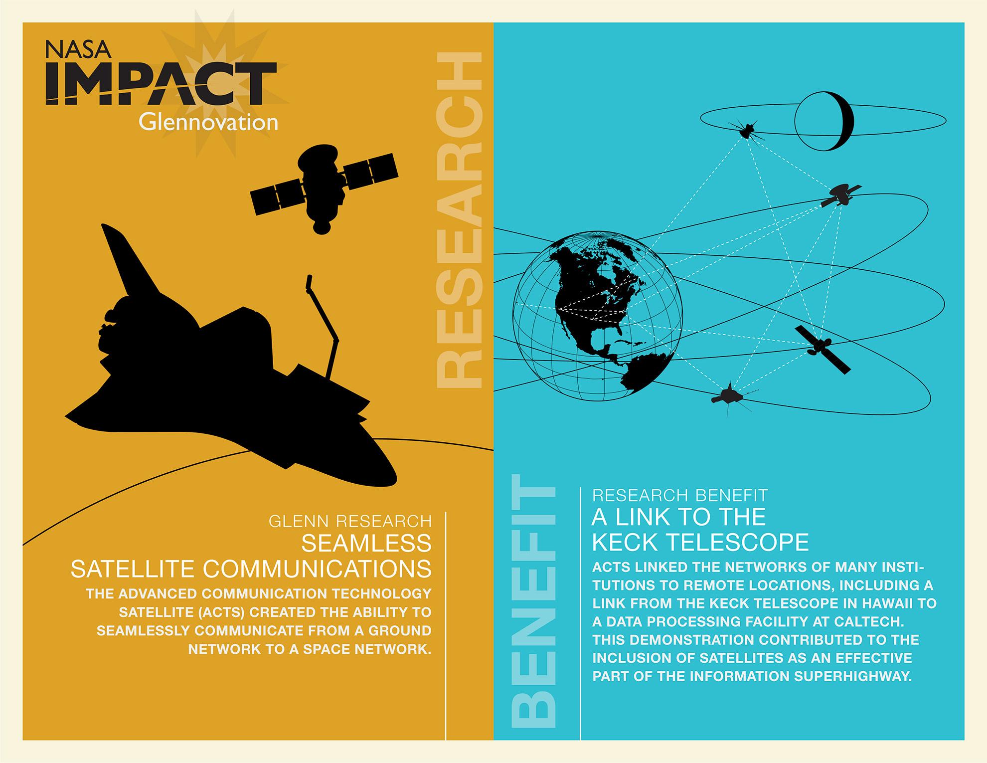 nasa using technology communication devices - photo #26