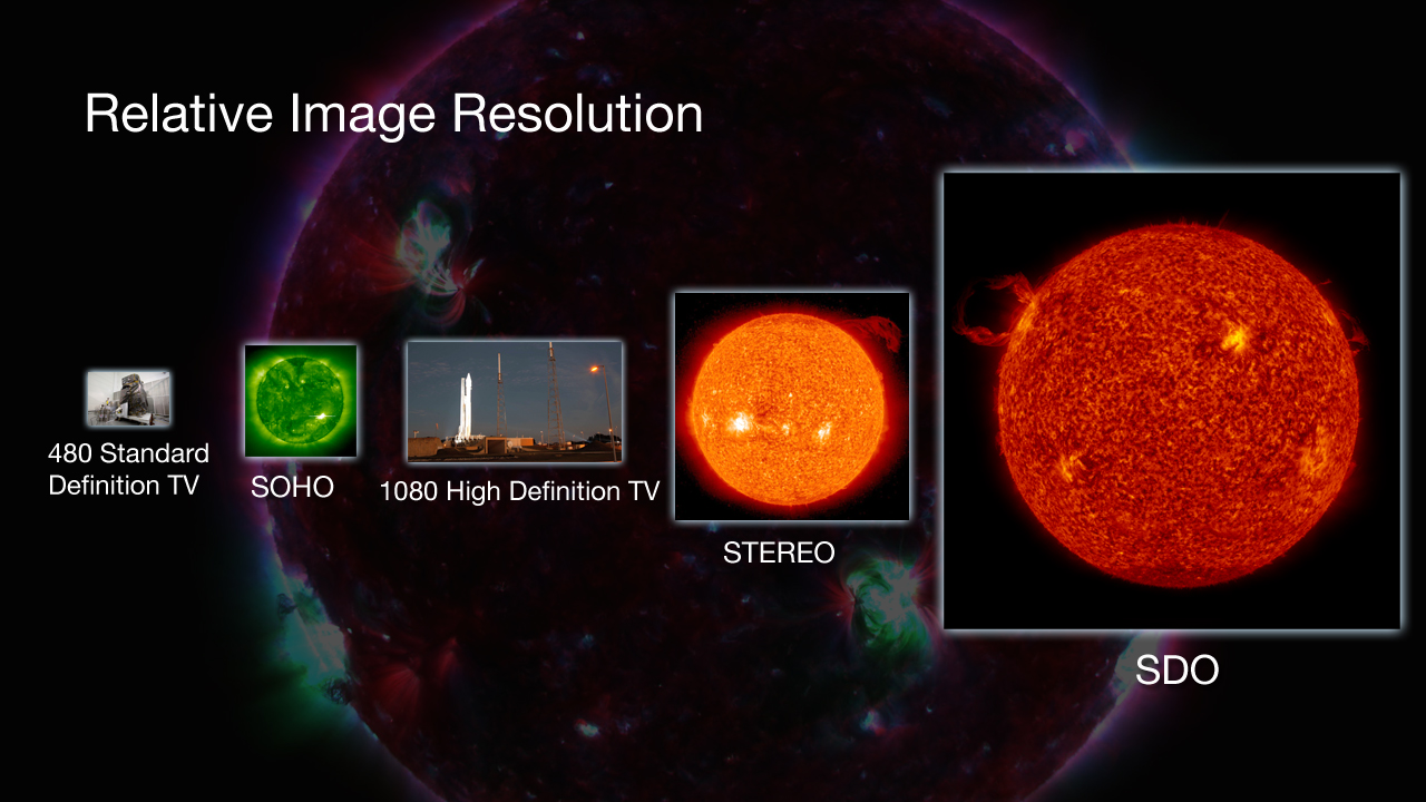 Basic sun information the sun is an average sized star - Nasa S New Eye On The Sun Delivers Stunning First Images