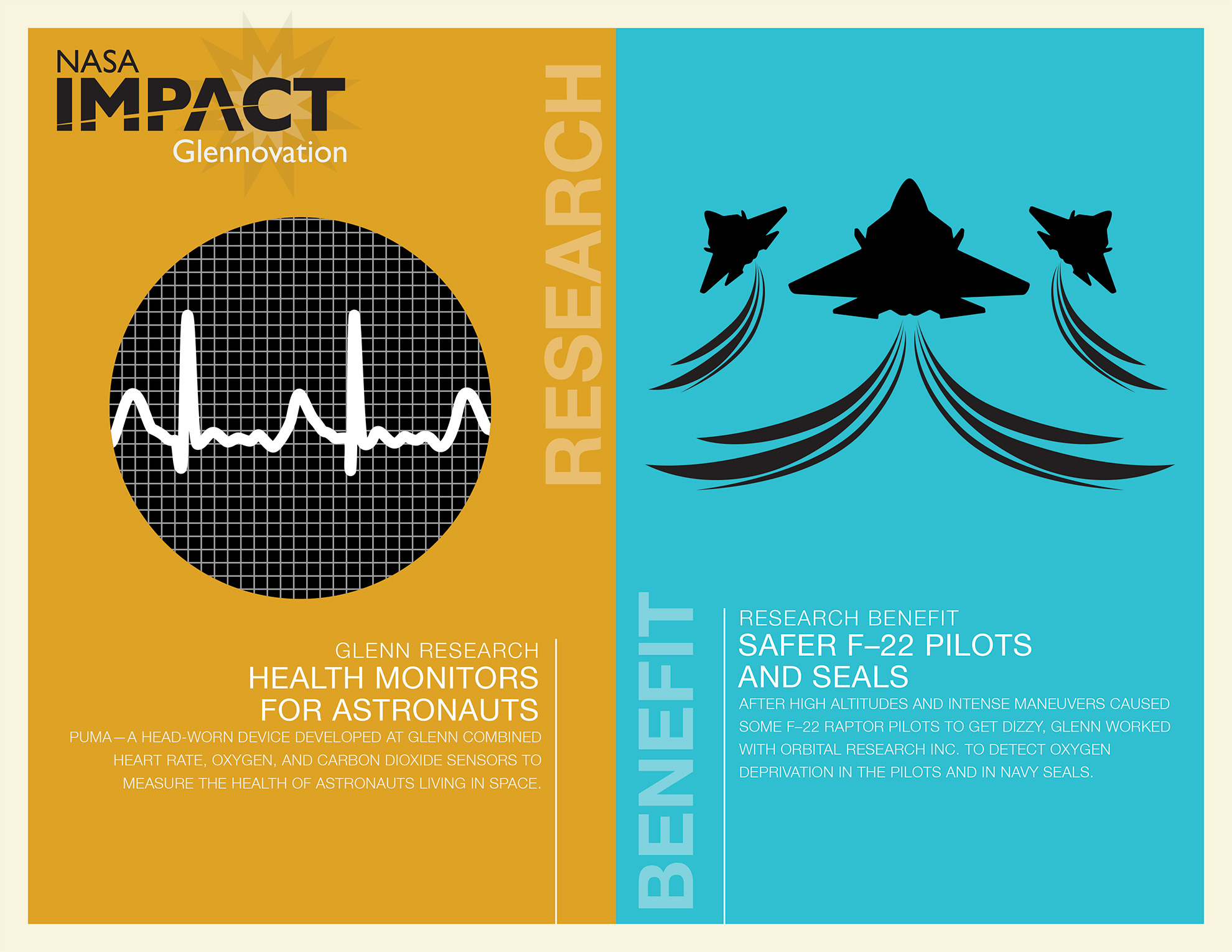 Sensors Can Monitor Health for Astronauts, Pilots and the ...