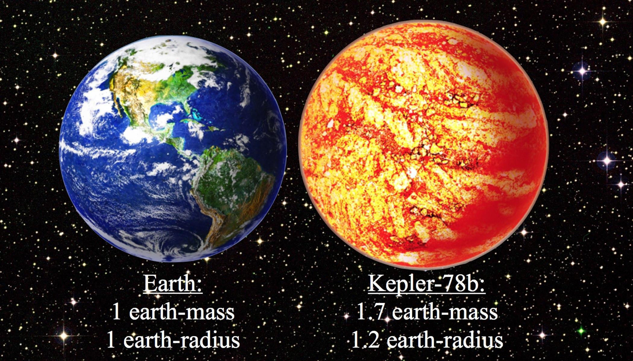 planete sm