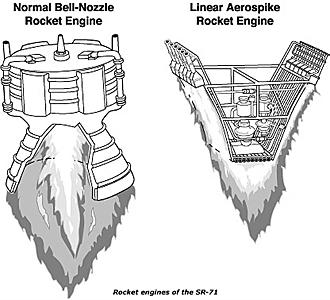 SR-71 LASRE engine diagram