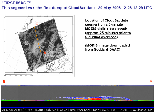 CloudSat's first image, of a warm front storm over the Norwegian Sea, was obtained on May 20, 2006.