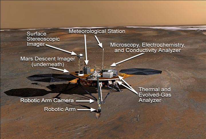 Nasa Instruments On Phoenix Mars Lander Nasa