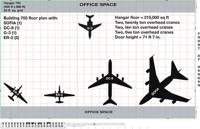 AFRC Hangar 703   NASA