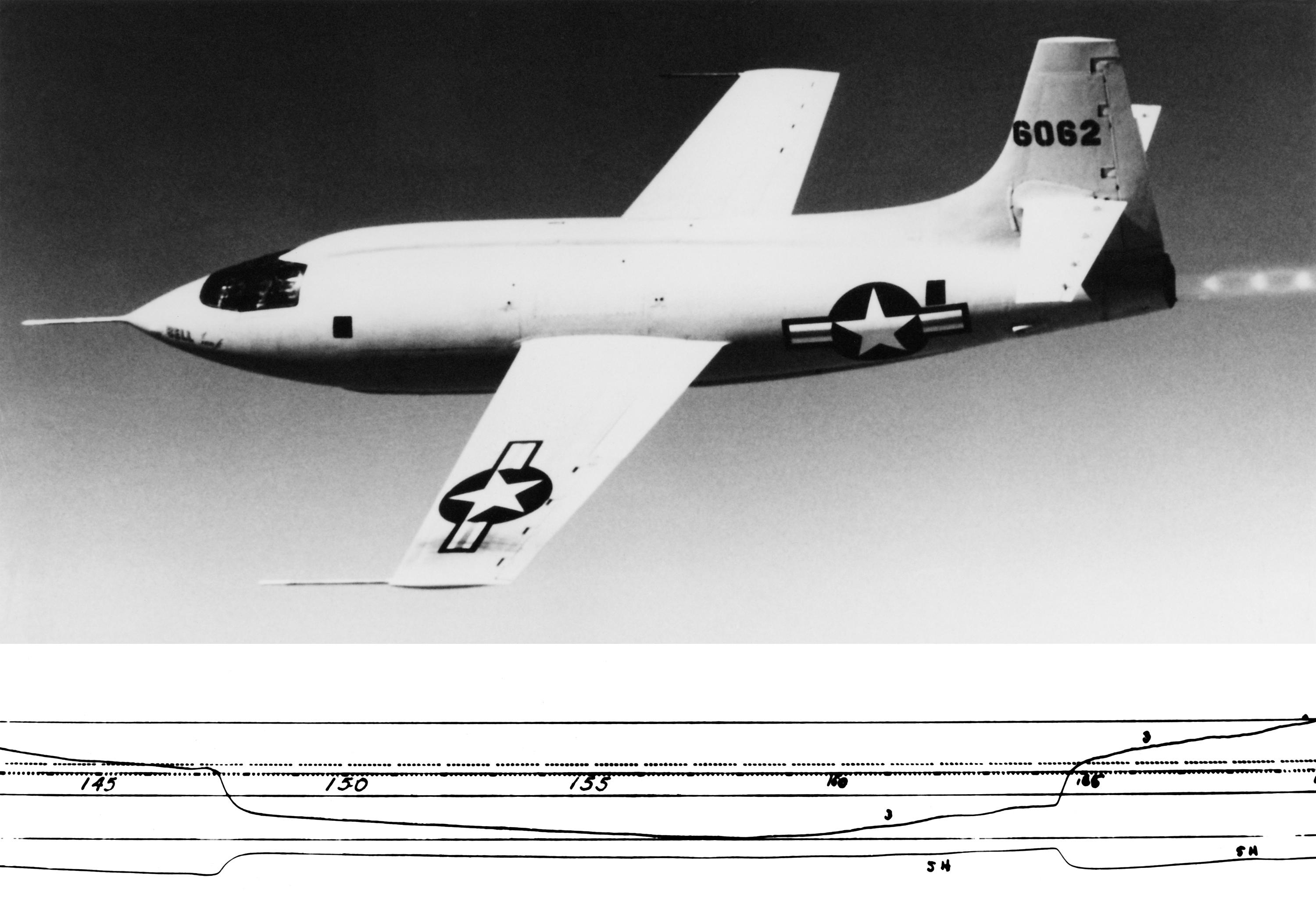 NASA - Dryden History - Historic Aircraft - X-1 | NASA