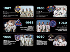 Apollo 40th Anniversary Mosaic.