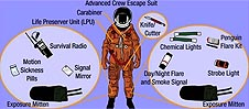 Drawing showing what tools are stored in the front part of the Advanced Crew Escape Suit