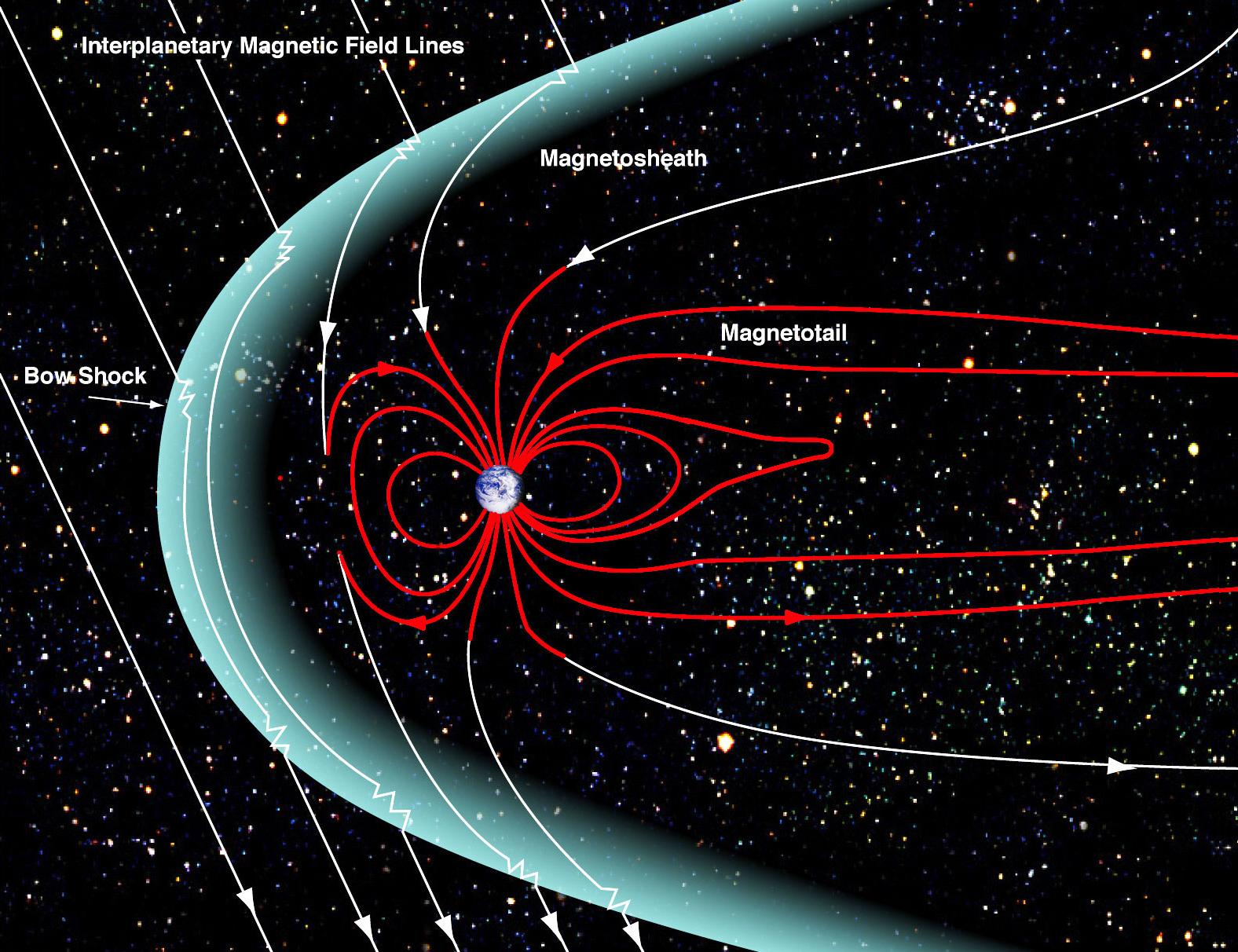 Earth's Magnetosphere NASA