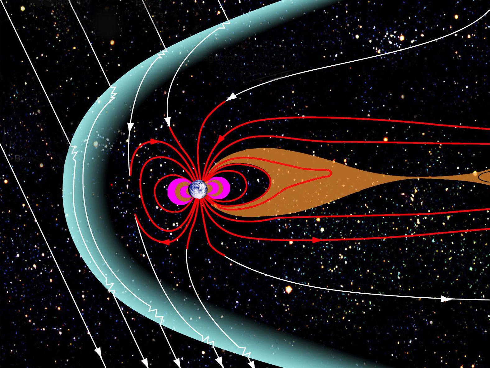 Earth's Magnetosphere and Plasmasheet   NASA