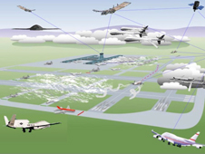uas in the nas drawing showing the communication lines between several aircraft and communication devices.