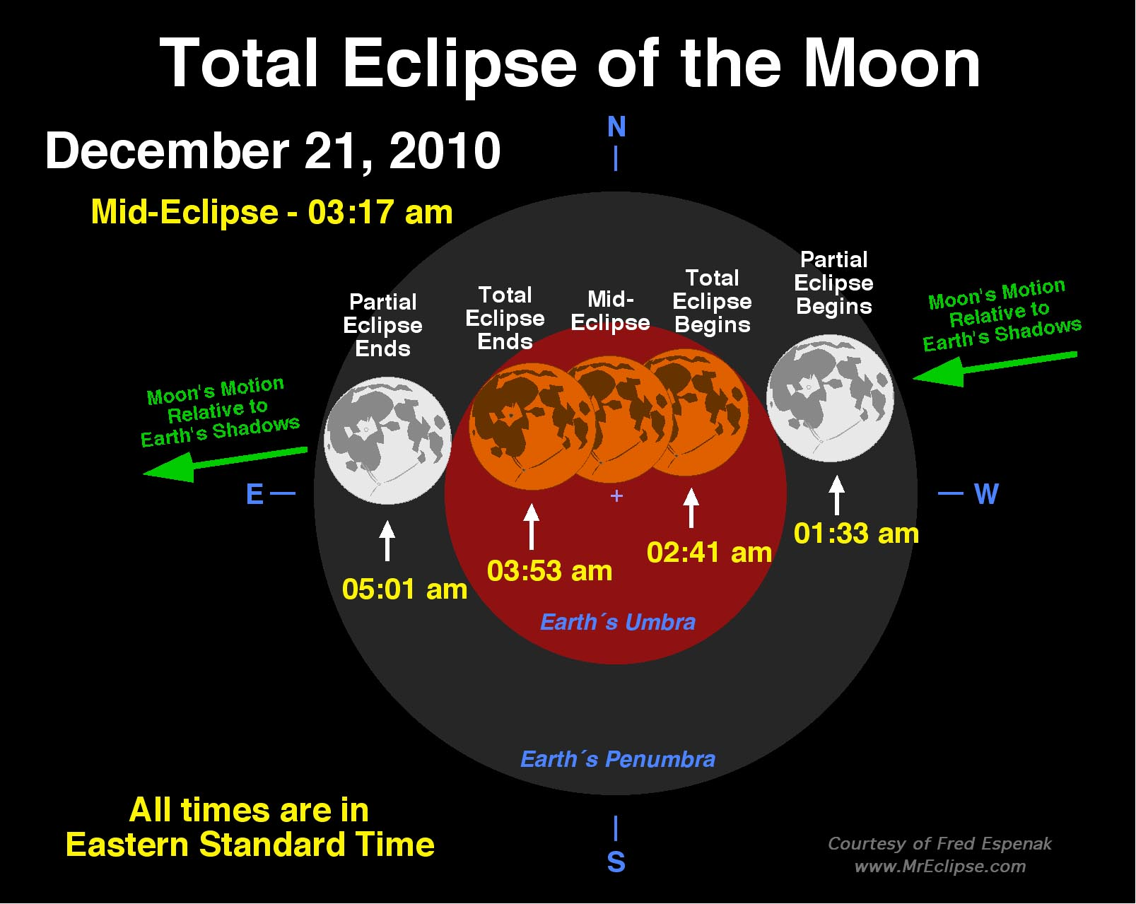 NASA Lunar Eclipse Calendar - Pics about space