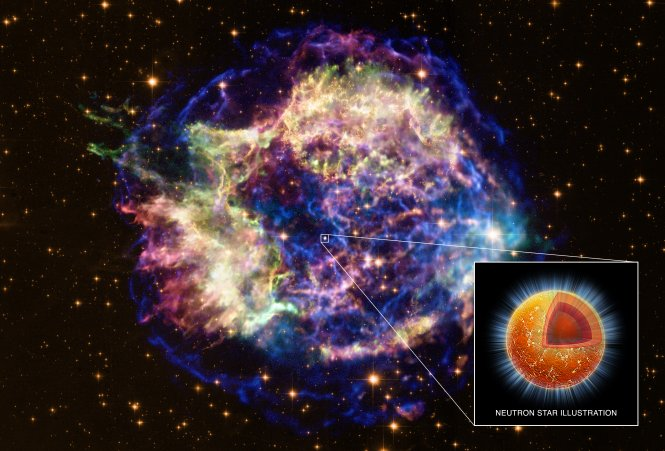 Supernova remnant Cassiopeia A, with inset of an illustration of a neutron star