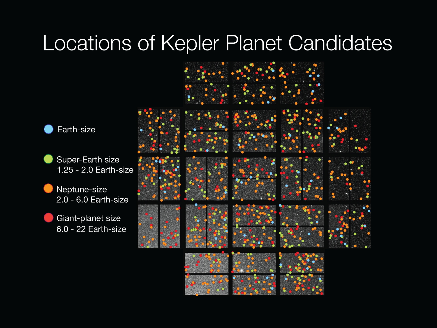 NASA Finds Earthsize Planet Candidates In The Habitable Zone NASA - Map of all planets