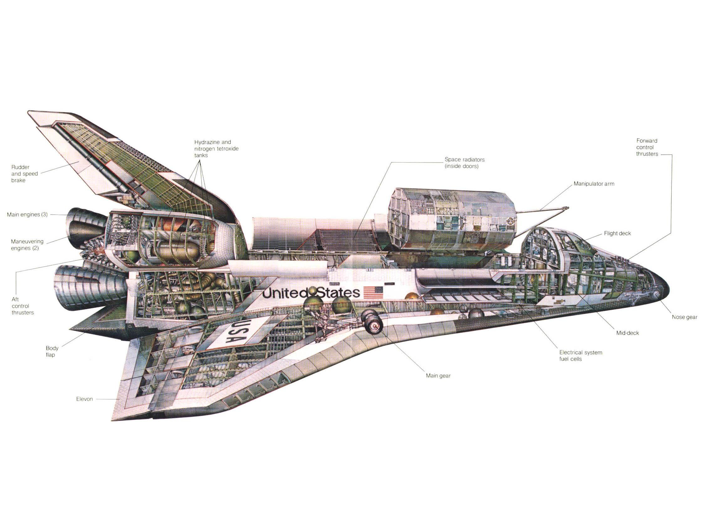 spacecraft cutaway - photo #3