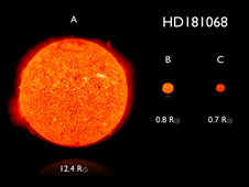 An artist's rendering that compares the approximate size and color of the stars in the triple-eclipsing system HD 181068.