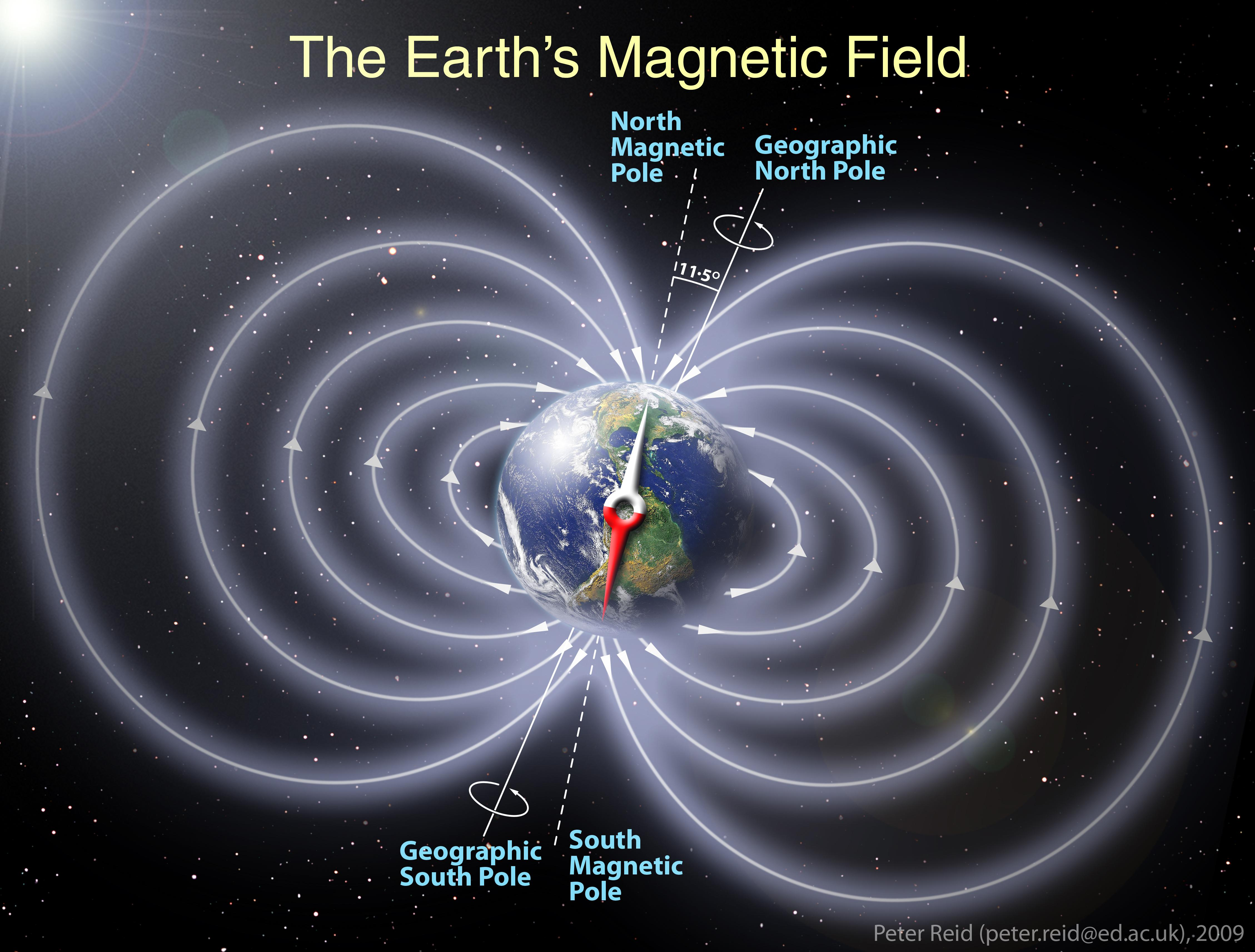 Representation of Earth\'s Invisible Magnetic Field | NASA