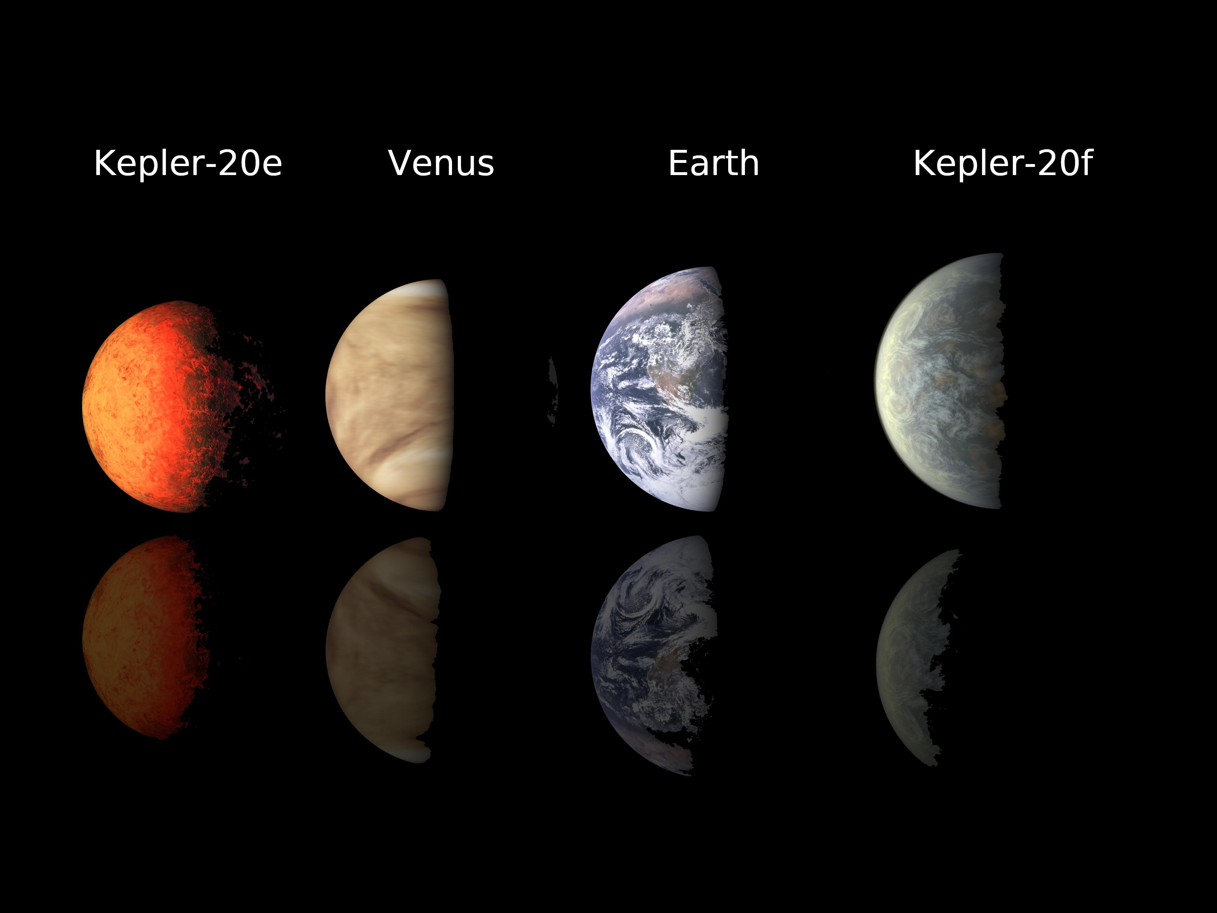 This chart compares the first Earth-size planets found around a sun-like star to planets in our own solar system, Earth and Venus.