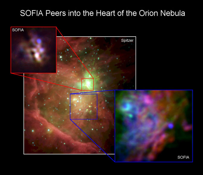 This graphical representation from the SOFIA Science Center compares two infrared images of the heart of the Orion nebula captured by the FORCAST camera on the SOFIA airborne observatory's telescope with a wider image of the same area from the Spitzer space telescope.