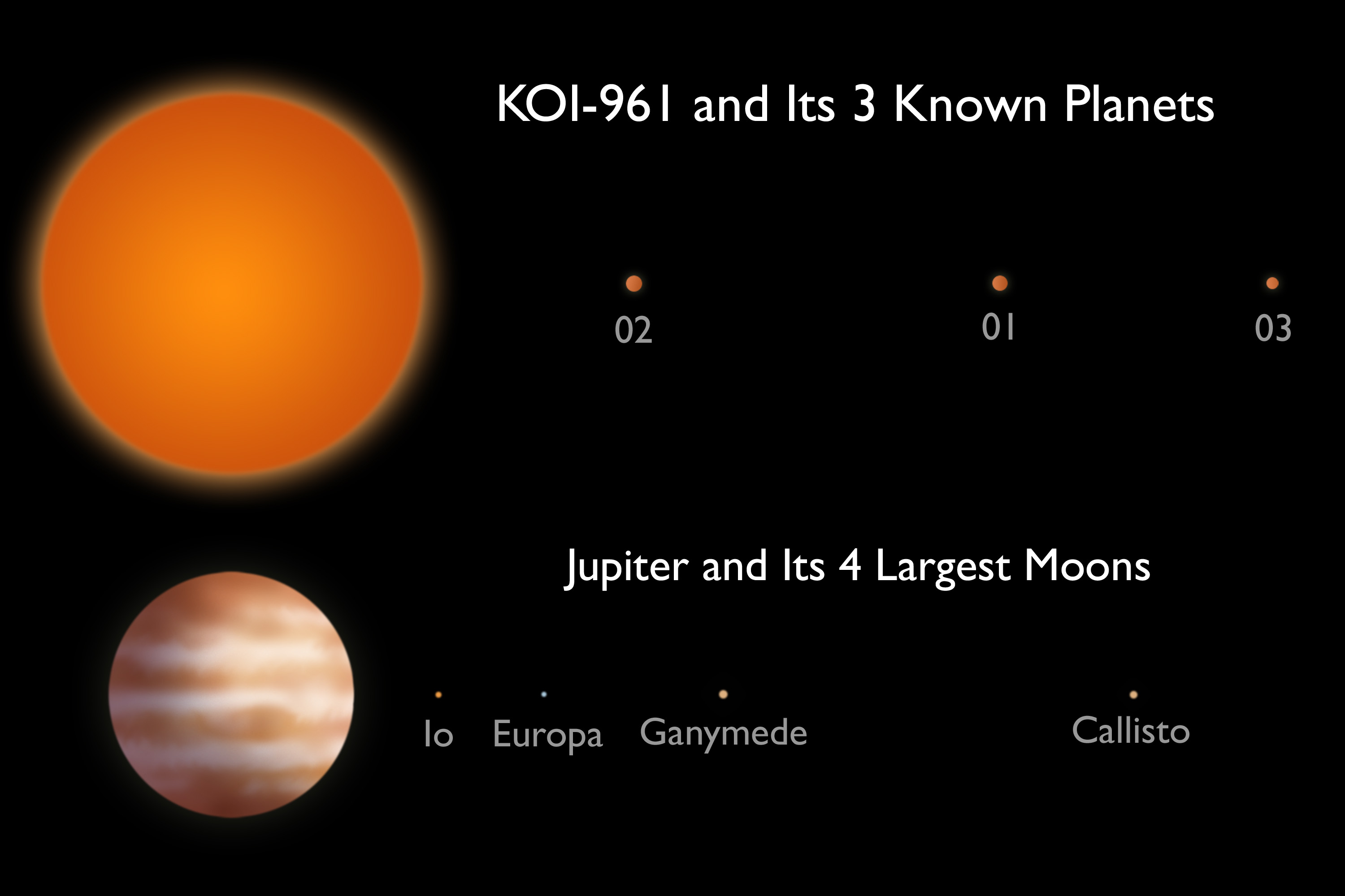 NASA Discovers New Double-Star Planet Systems   NASA