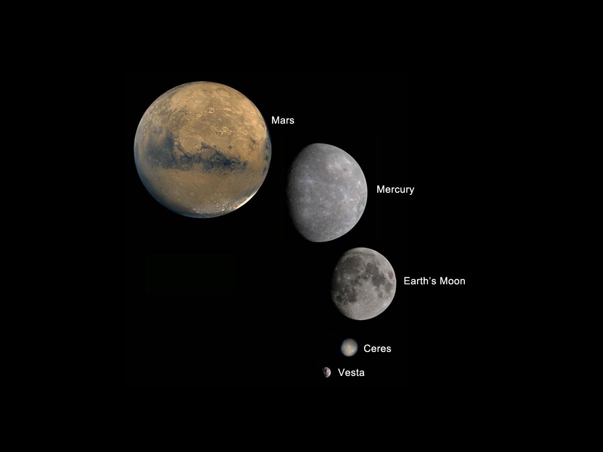 Vesta in Perspective | NASA