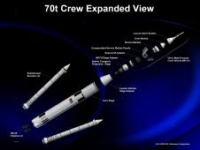 An expanded view of an artist rendering of the 70 metric ton configuration of the NASA Space Launch System