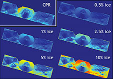 Actual observations (CPR) by LRO's Mini-RF instrument are compared to calculated radar values for 0.5% to 10% ice.