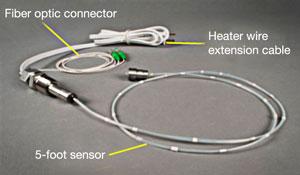Streamlined Liquid Level Sensing Using Fiber Optics Nasa