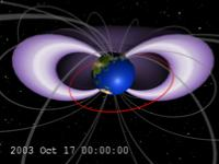 Earth's magnetic fields and radiation belts