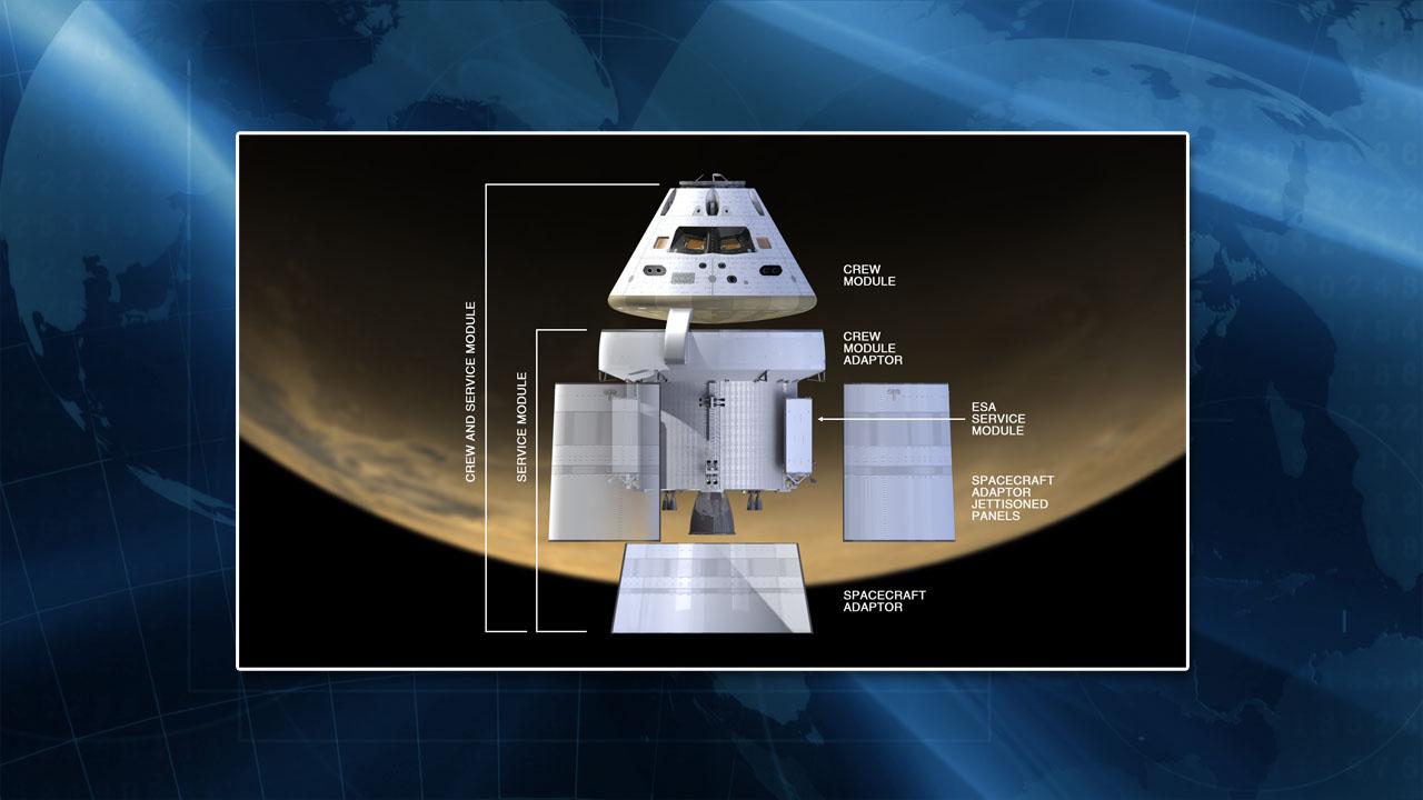 Orion Service Module Briefing Graphics Nasa