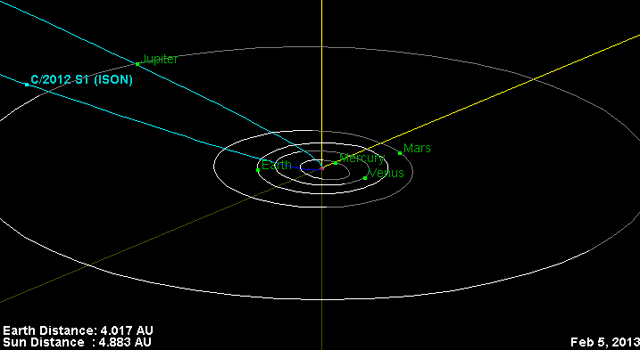 NASA - NASA's Deep Impact Spacecraft Eyes Comet ISON | NASA