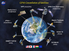 Illustration of the multiple precipitation measurement satellites which comprise the GPM constellation. Credit: NASA