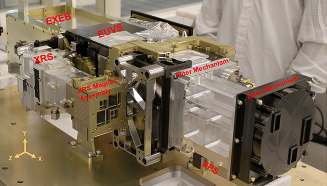 This is a photo of the EXIS Engineering Test Unit.