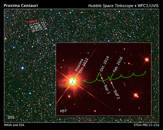 Rare Stellar Alignment Offers Opportunity To Hunt For ...