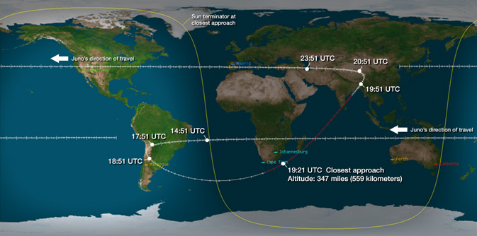 Map showing Juno's ground track during the Earth flyby