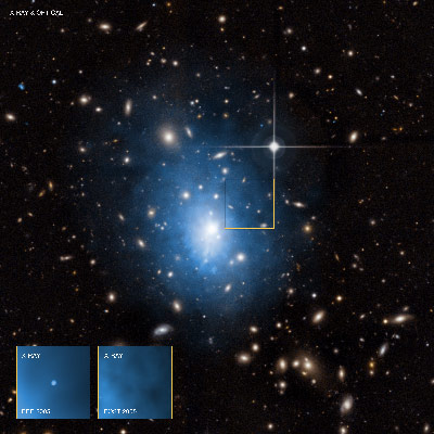A dwarf galaxy is located in the galaxy cluster Abell 1795.