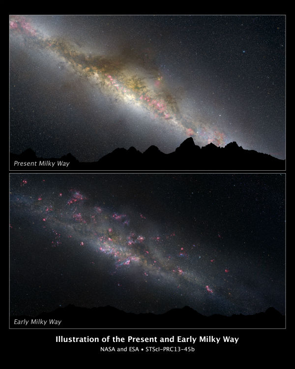 Hubble Reveals First Pictures of Milky Way's Formative ...