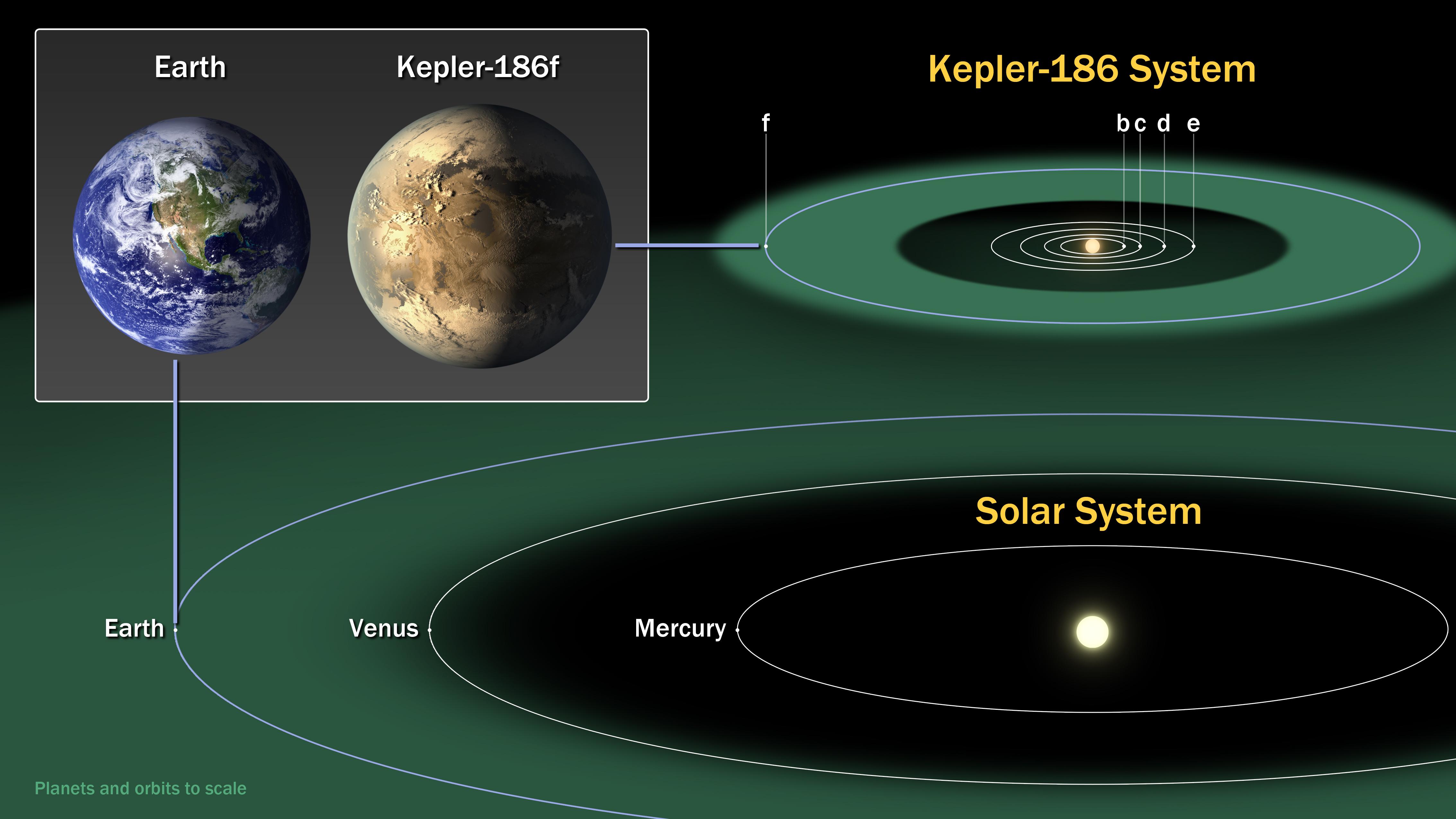 pianeta come la terra