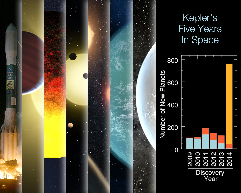 life-on-kepler-186f