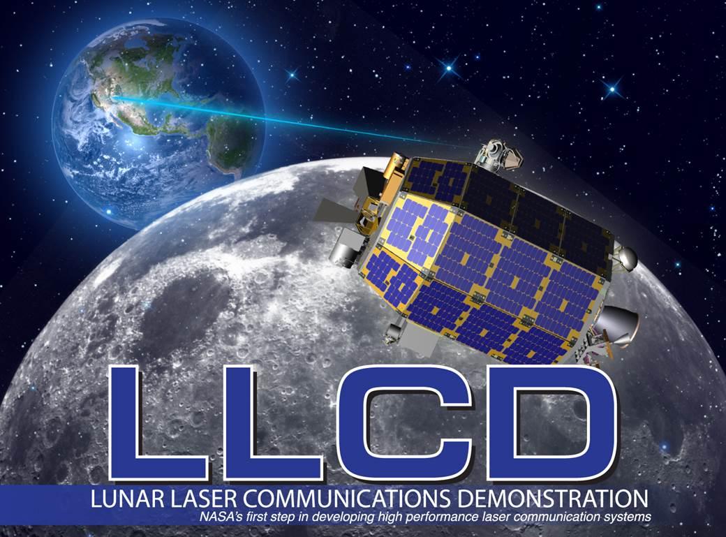 Optical Communications Demonstrations