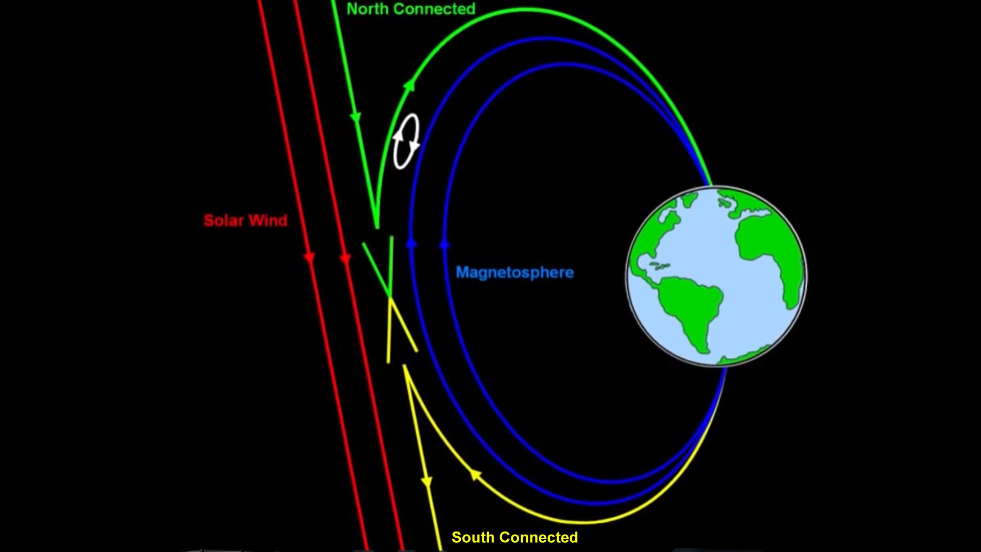 Hidden Portals In Earthu0027s Magnetic Field | NASA
