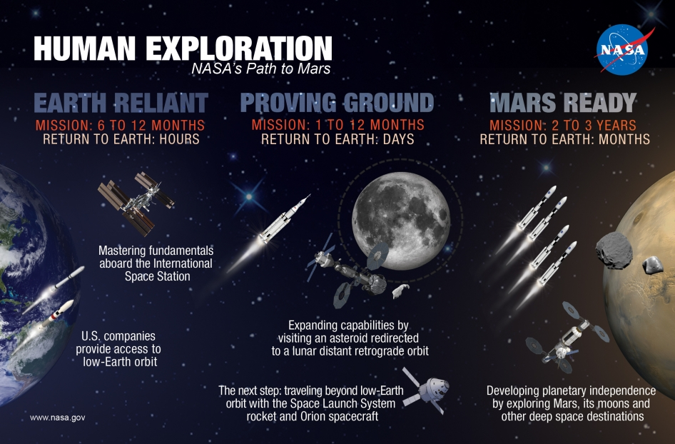 what came to mars missions - photo #3