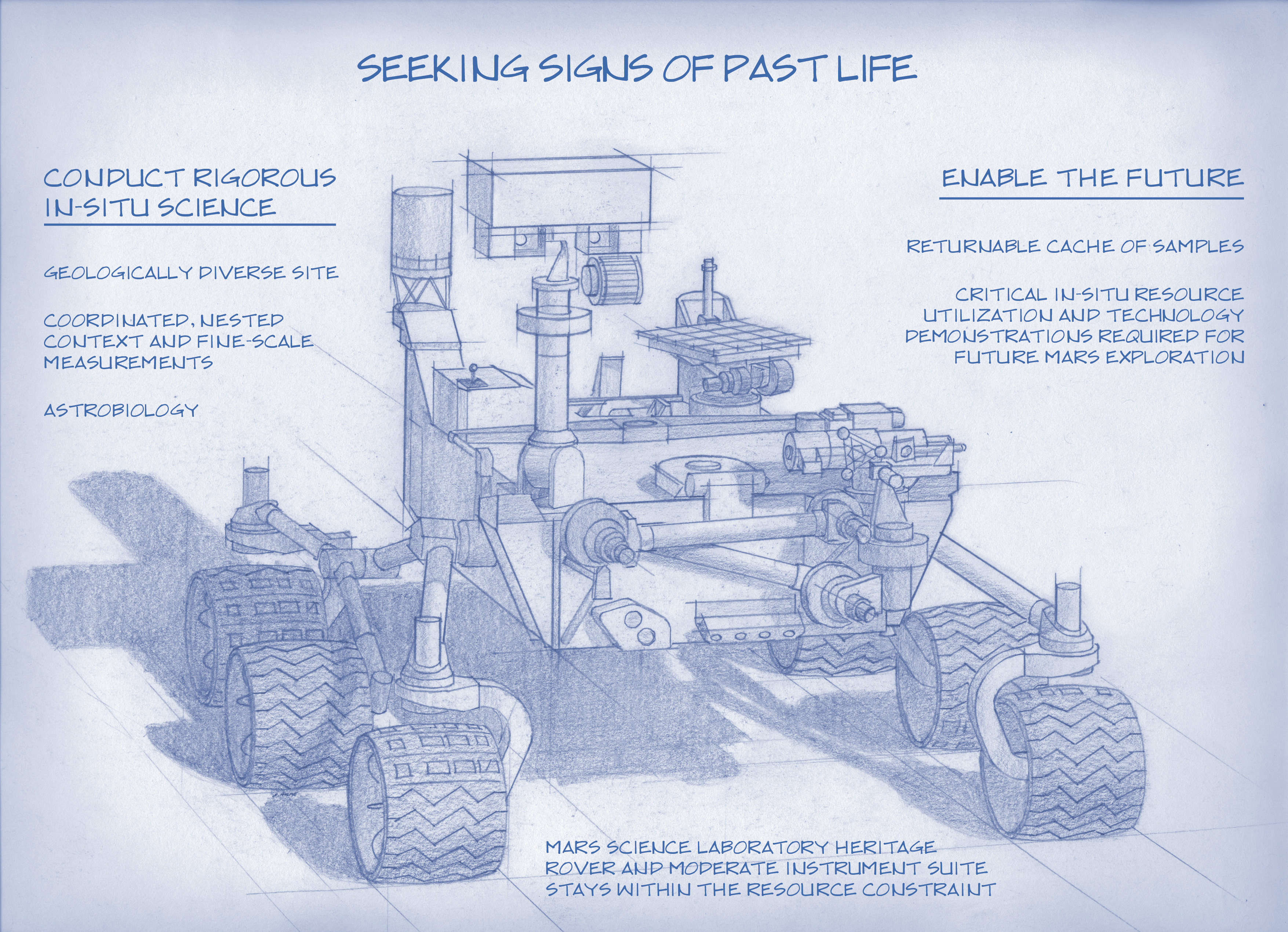 mars 2020 rover mission goals - photo #26