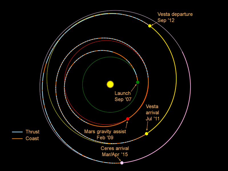 how does solar system the go - photo #14